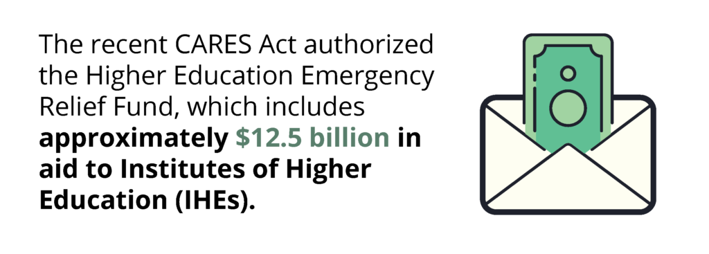 The recent CARES Act authorized the Higher Education Emergency Relief Fund, which includes approximately $12.5 billion in aid to Institutes of Higher Education (IHEs).