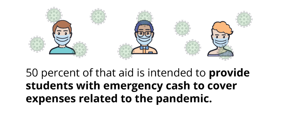 50 percent of that aid is intended to provide students with emergency cash grants to cover expenses related to the pandemic.