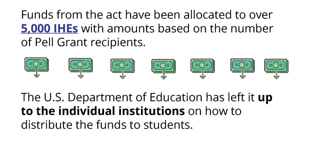 Funds from the act have been allocated to over 5,000 IHEs with amounts based on the number of Pell Grant recipients. The U.S. Department of Education has left it up to the individual institutions on how to distribute the funds to students.